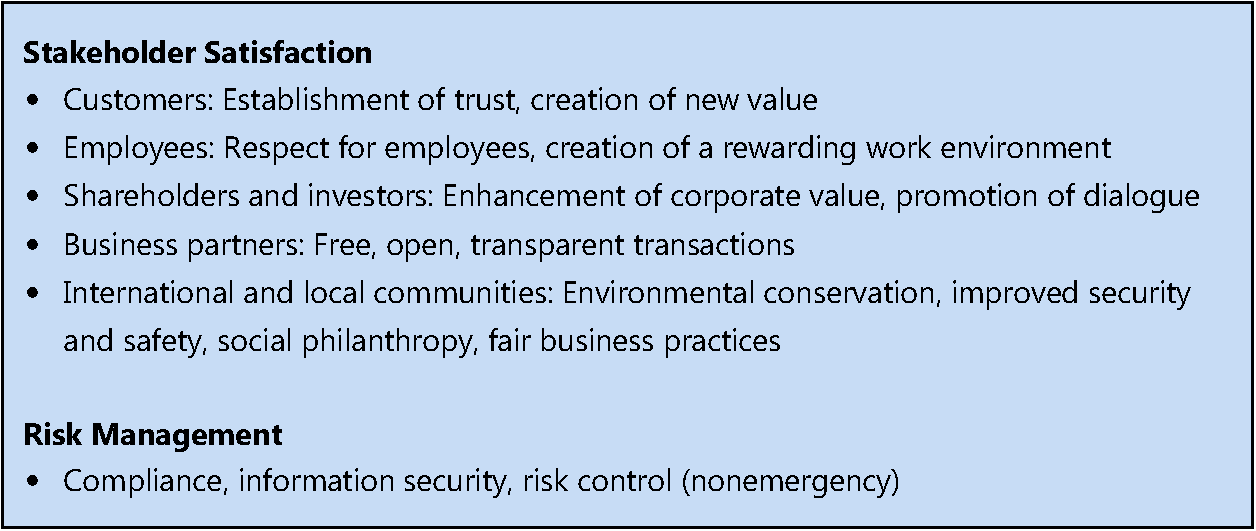 Figure 1. Elements of Stakeholder Satisfaction and Risk Management