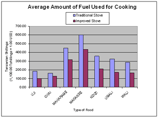 cooking-fuel-cost-reductions.png